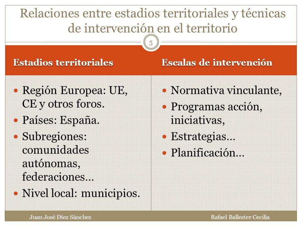 Relaciones entre estadios territoriales y técnicas de intervención en el territorio