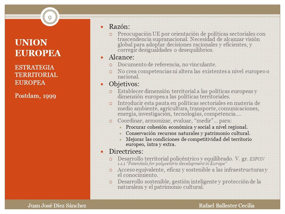 UNION EUROPEA Razón: Alcance: Objetivos: Directrices: