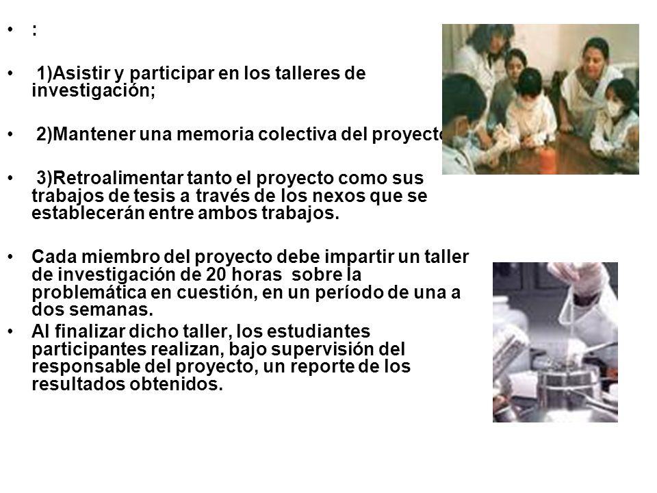 : 1)Asistir y participar en los talleres de investigación; 2)Mantener una memoria colectiva del proyecto;