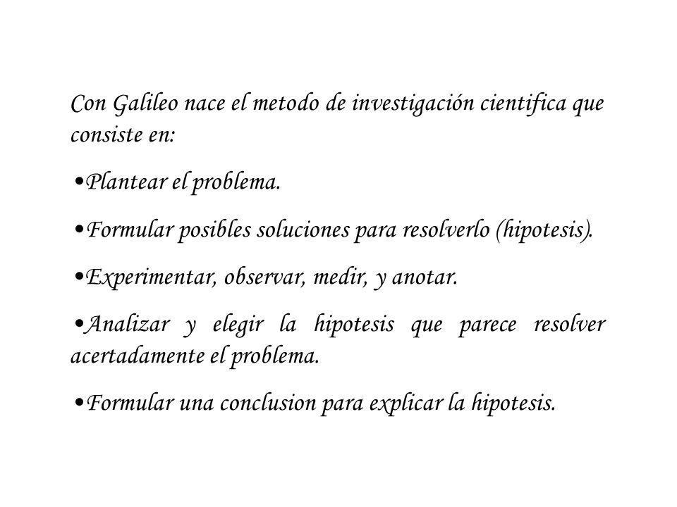 Con Galileo nace el metodo de investigación cientifica que consiste en: