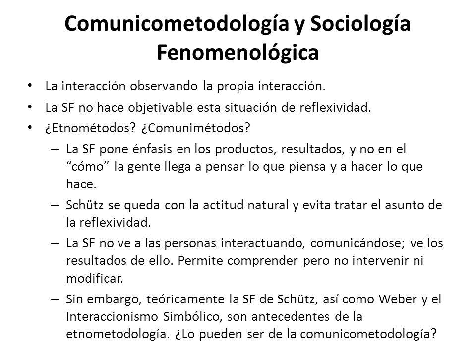 Comunicometodología y Sociología Fenomenológica