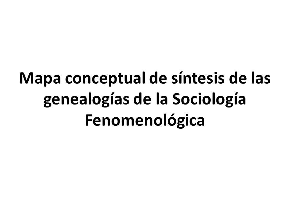 Mapa conceptual de síntesis de las genealogías de la Sociología Fenomenológica