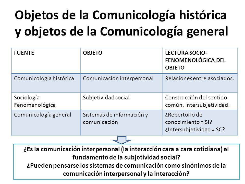 Objetos de la Comunicología histórica y objetos de la Comunicología general