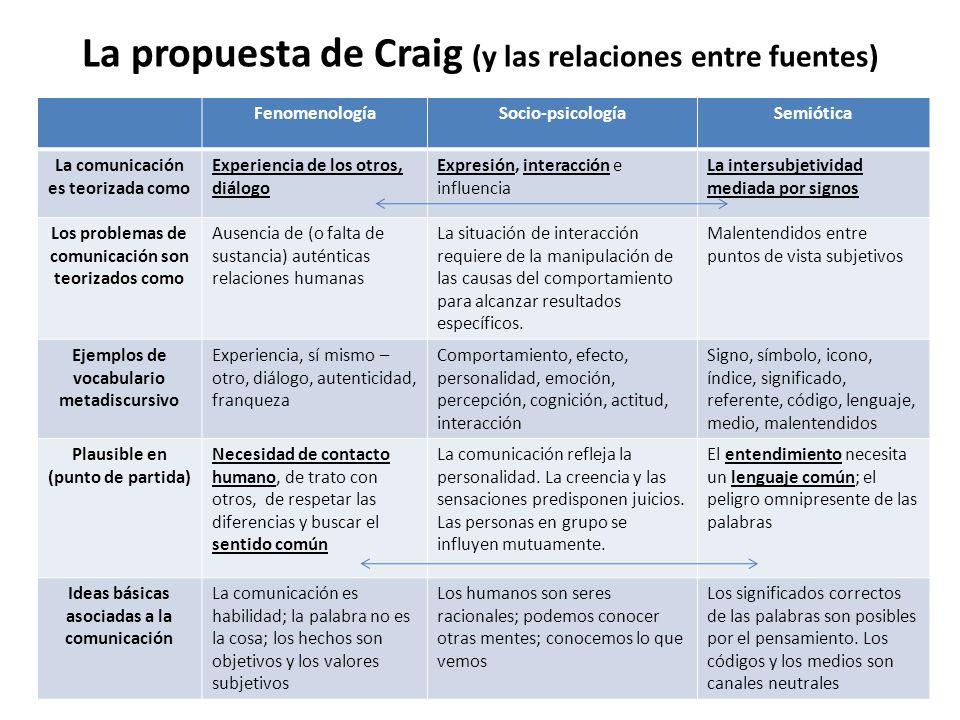 La propuesta de Craig (y las relaciones entre fuentes)