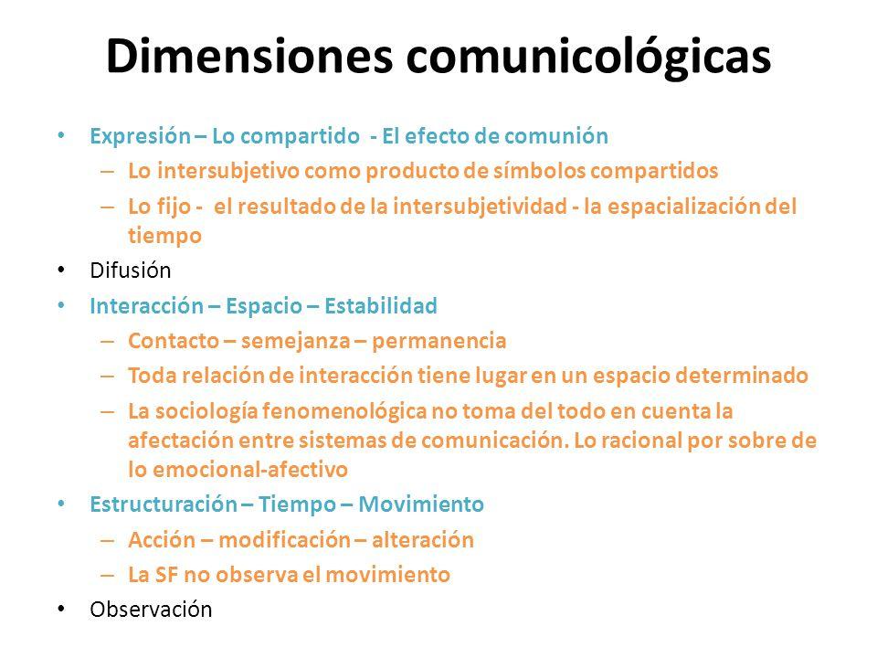 Dimensiones comunicológicas
