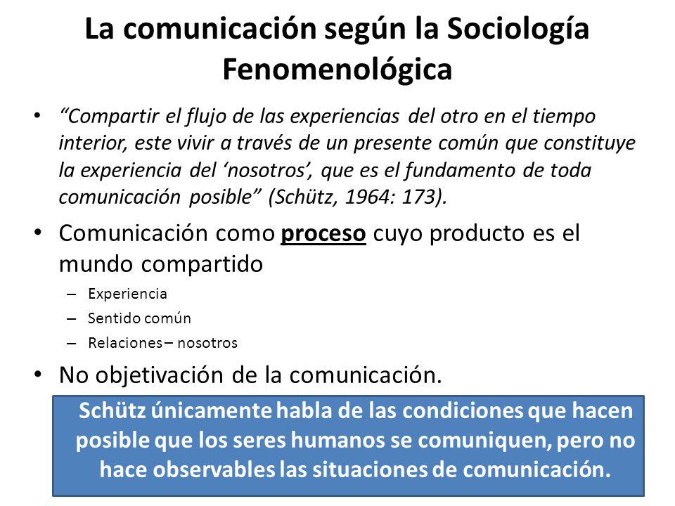 La comunicación según la Sociología Fenomenológica
