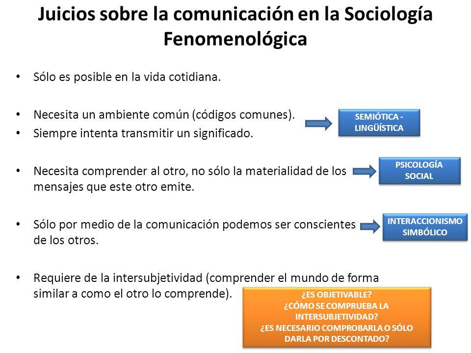 Juicios sobre la comunicación en la Sociología Fenomenológica