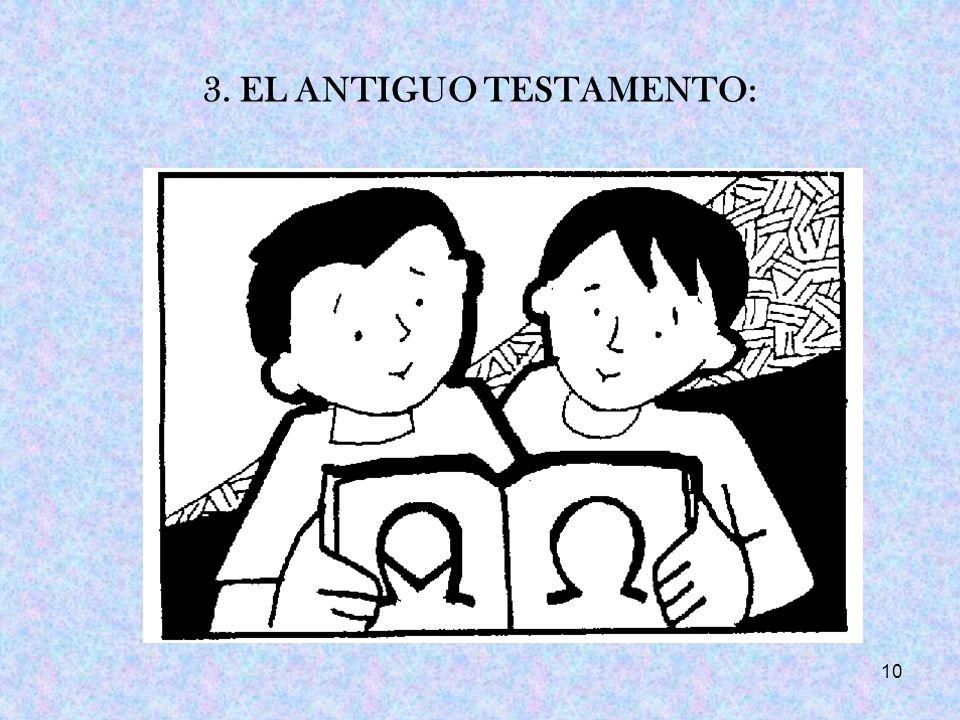 3. EL ANTIGUO TESTAMENTO: