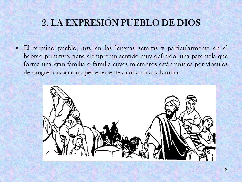 2. LA EXPRESIÓN PUEBLO DE DIOS
