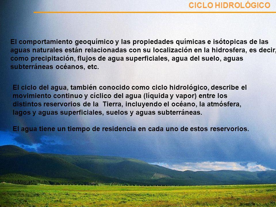 CICLO HIDROLÓGICO El comportamiento geoquímico y las propiedades químicas e isótopicas de las.