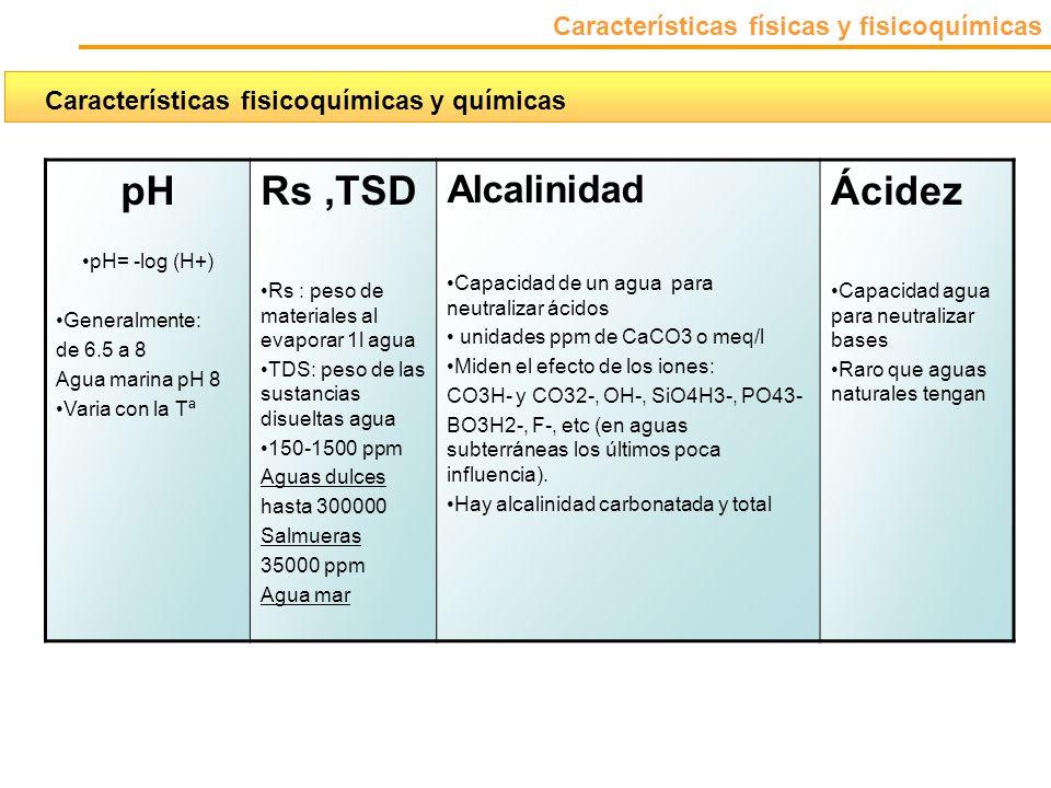 pH Rs ,TSD Ácidez Alcalinidad Características físicas y fisicoquímicas
