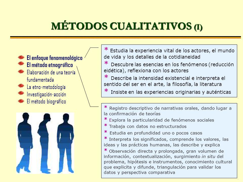 MÉTODOS CUALITATIVOS (I)