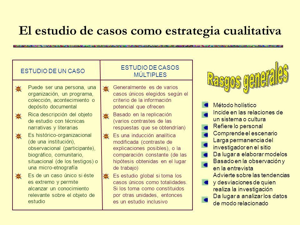 El estudio de casos como estrategia cualitativa