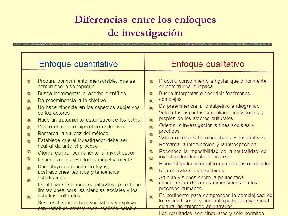 Diferencias entre los enfoques
