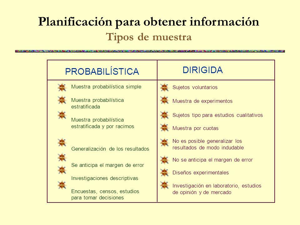 Planificación para obtener información Tipos de muestra