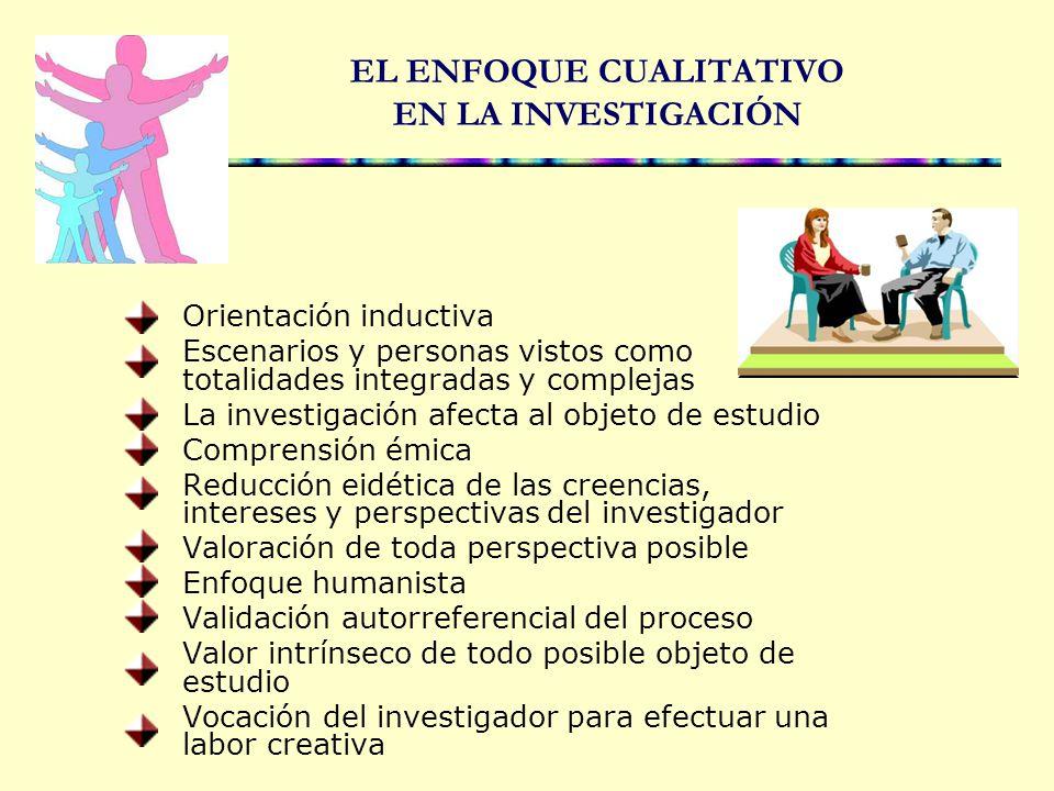 EL ENFOQUE CUALITATIVO EN LA INVESTIGACIÓN