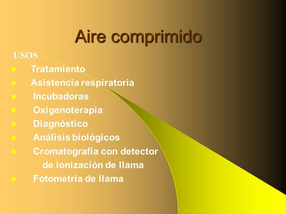 Aire comprimido USOS Tratamiento Asistencia respiratoria Incubadoras