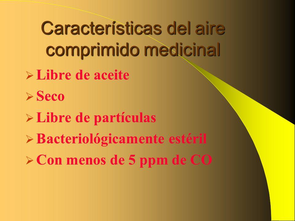 Características del aire comprimido medicinal