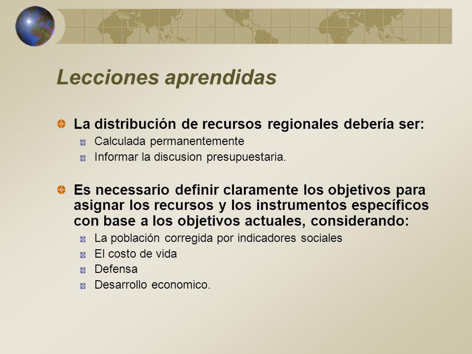 Lecciones aprendidas La distribución de recursos regionales debería ser: Calculada permanentemente.