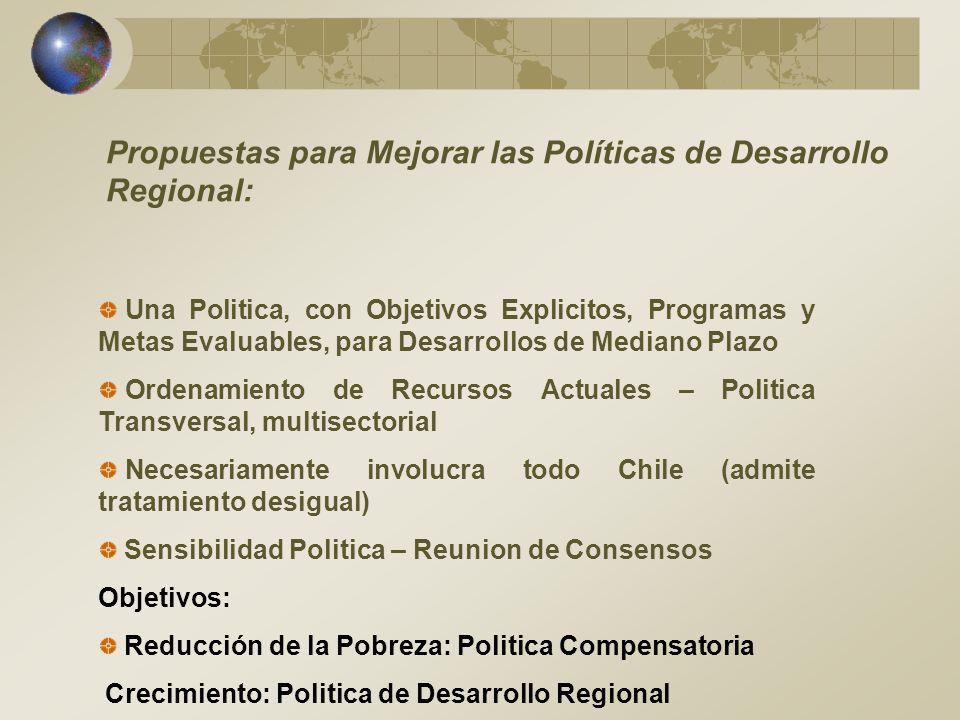Propuestas para Mejorar las Políticas de Desarrollo Regional: