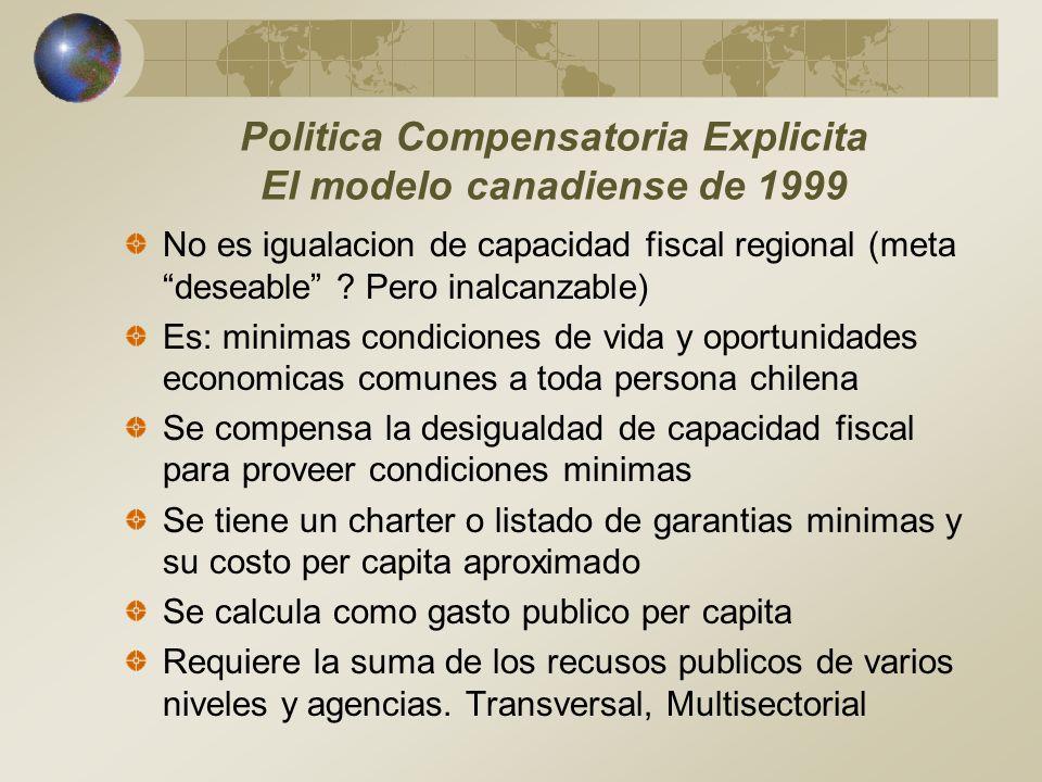 Politica Compensatoria Explicita El modelo canadiense de 1999