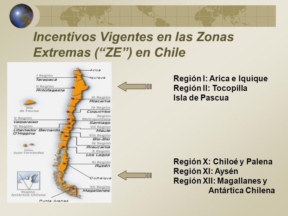 Incentivos Vigentes en las Zonas Extremas ( ZE ) en Chile
