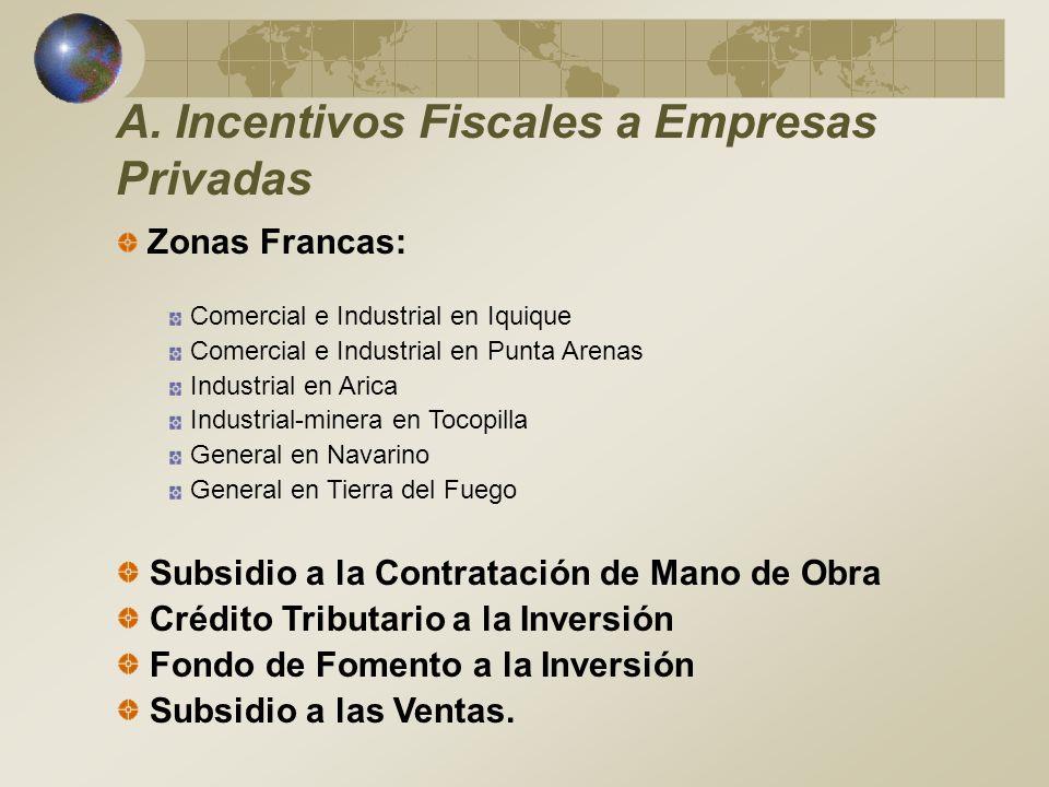 A. Incentivos Fiscales a Empresas Privadas