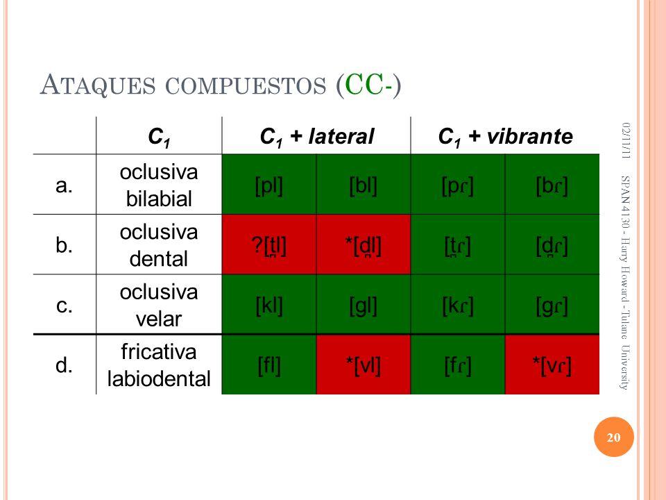 Ataques compuestos (CC-)