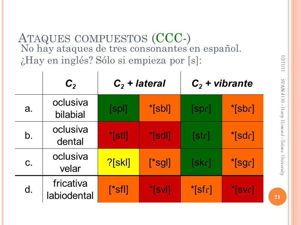 Ataques compuestos (CCC-)