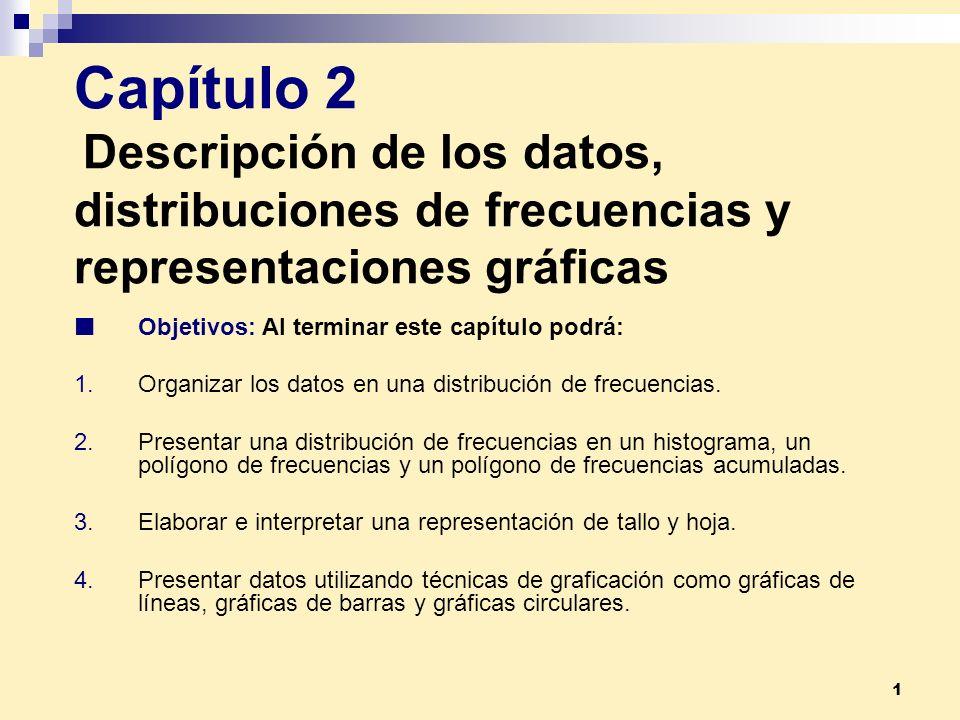 Capítulo 2 Descripción de los datos, distribuciones de frecuencias y representaciones gráficas