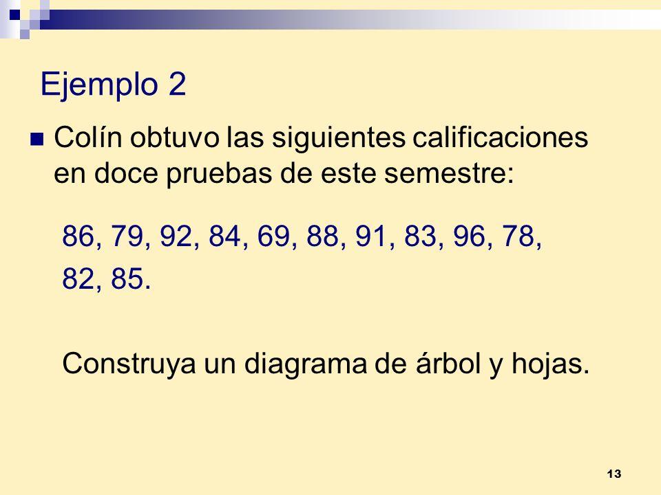Ejemplo 2 Colín obtuvo las siguientes calificaciones en doce pruebas de este semestre: 86, 79, 92, 84, 69, 88, 91, 83, 96, 78,