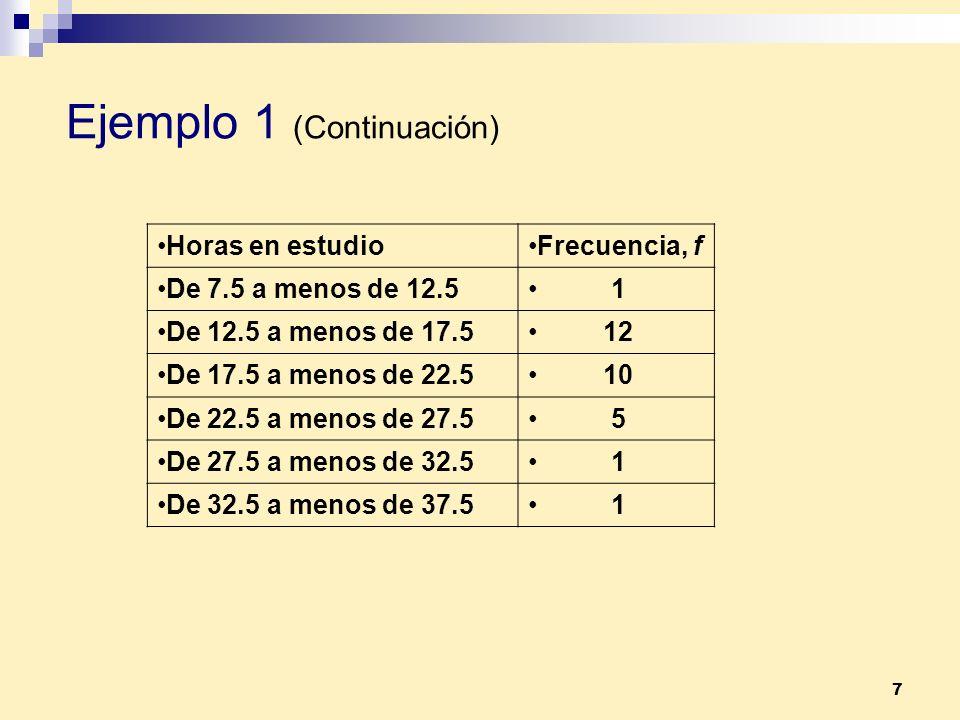 Ejemplo 1 (Continuación)