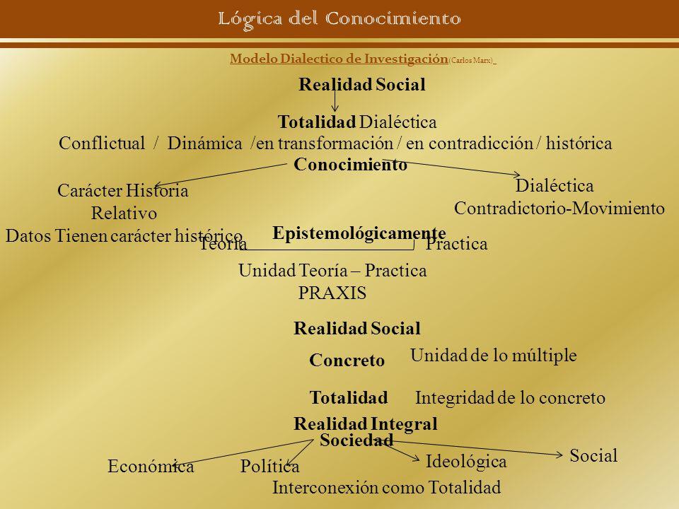 Lógica del Conocimiento