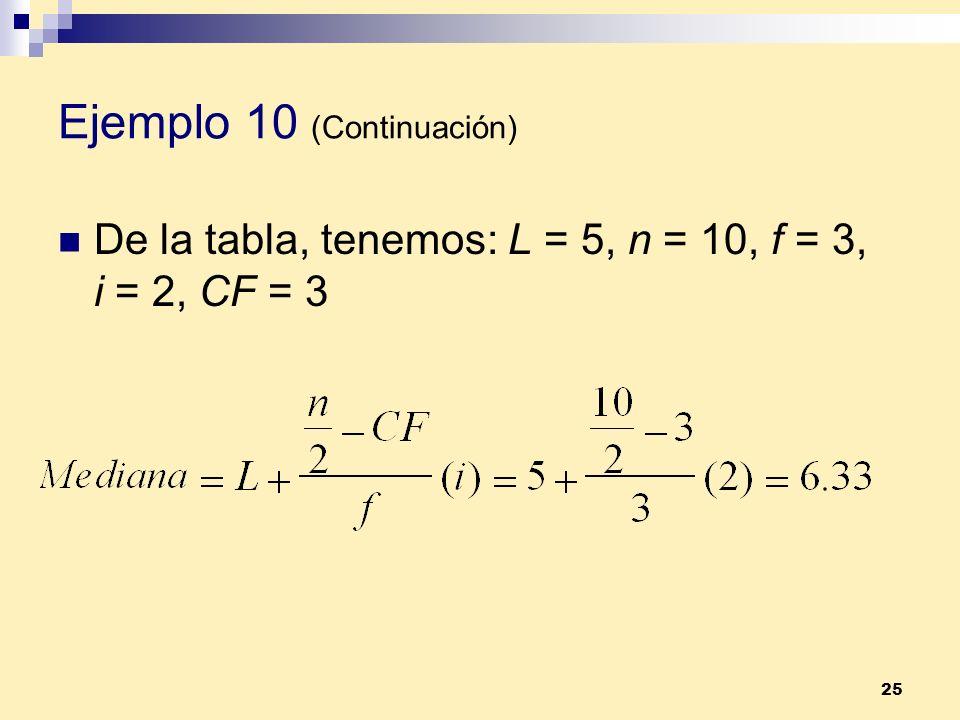 Ejemplo 10 (Continuación)