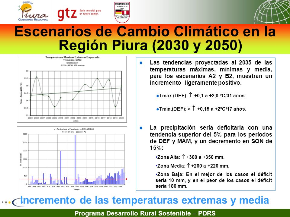 Incremento de las temperaturas extremas y media