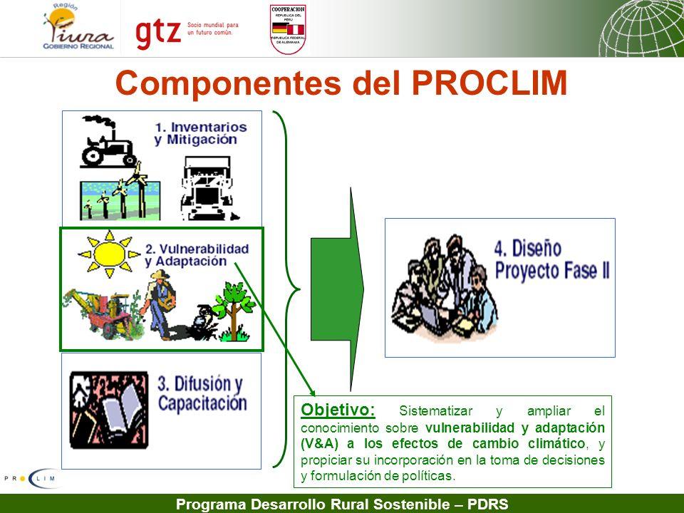 Componentes del PROCLIM