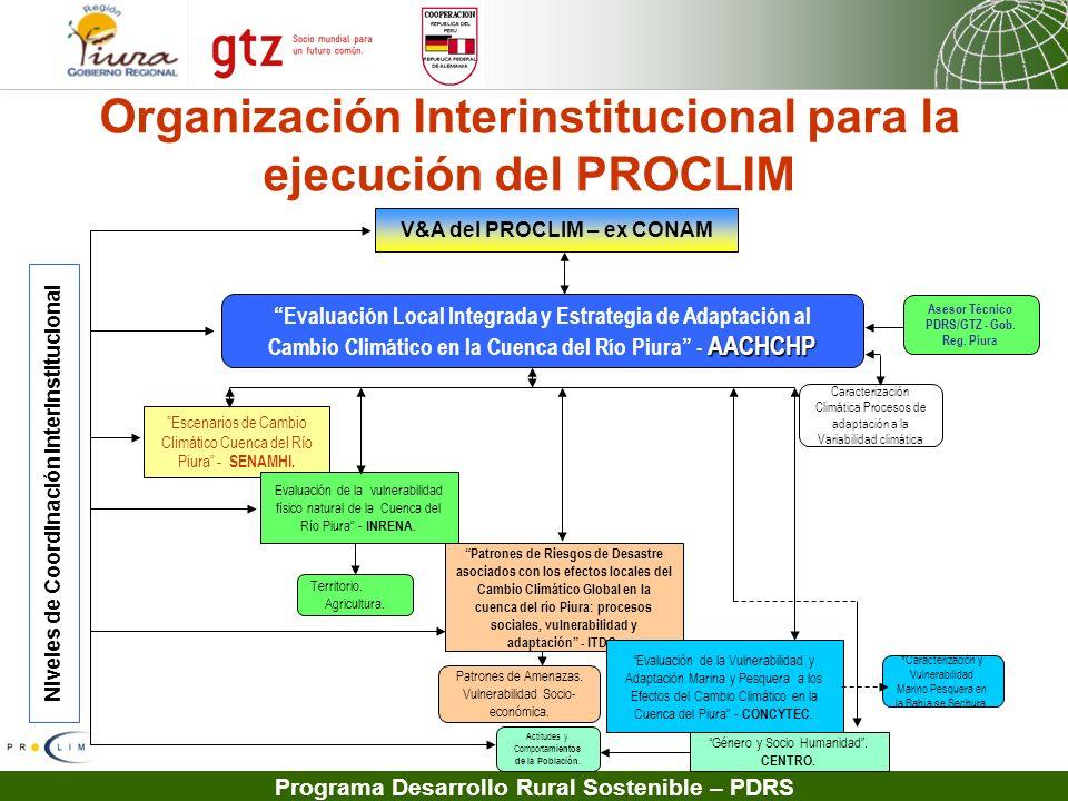 Organización Interinstitucional para la ejecución del PROCLIM