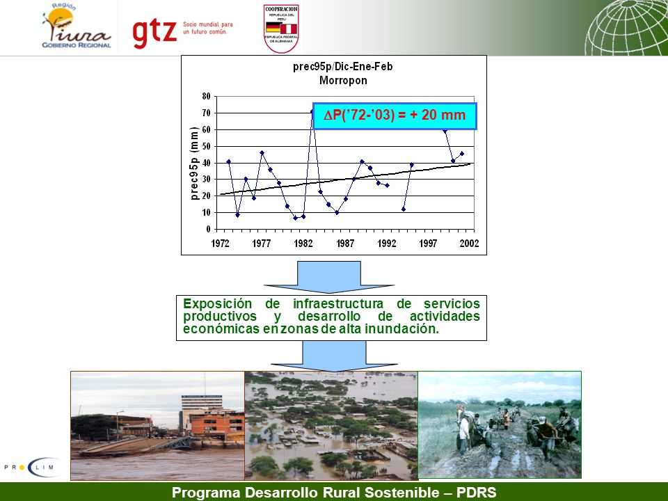 P('72-'03) = + 20 mmExposición de infraestructura de servicios productivos y desarrollo de actividades económicas en zonas de alta inundación.