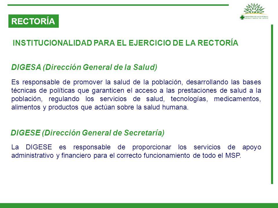 RECTORÍA INSTITUCIONALIDAD PARA EL EJERCICIO DE LA RECTORÍA