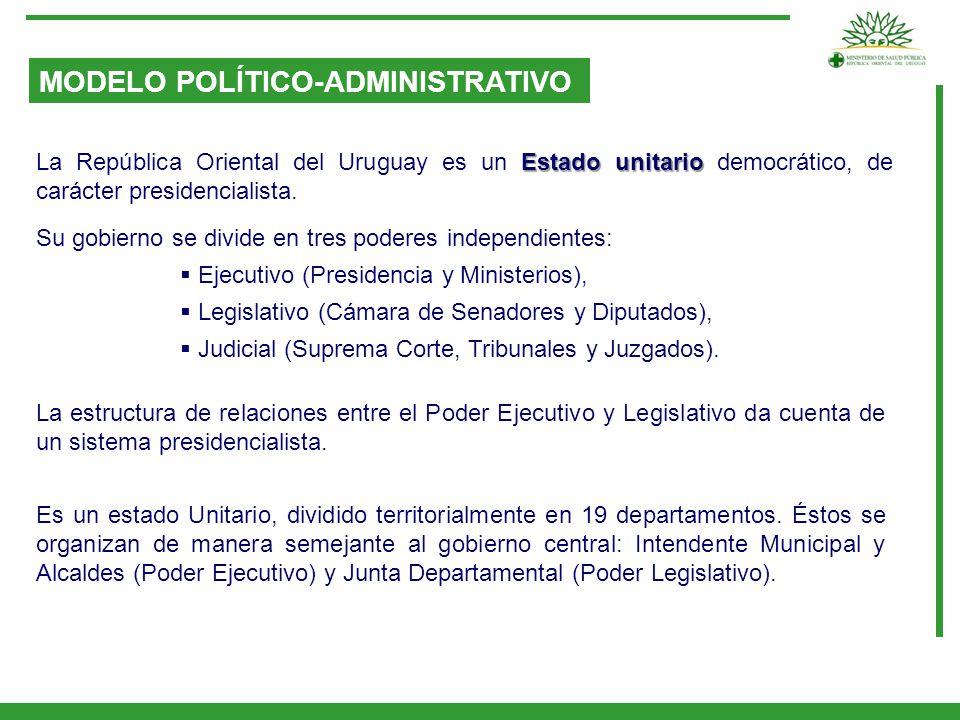 MODELO POLÍTICO-ADMINISTRATIVO