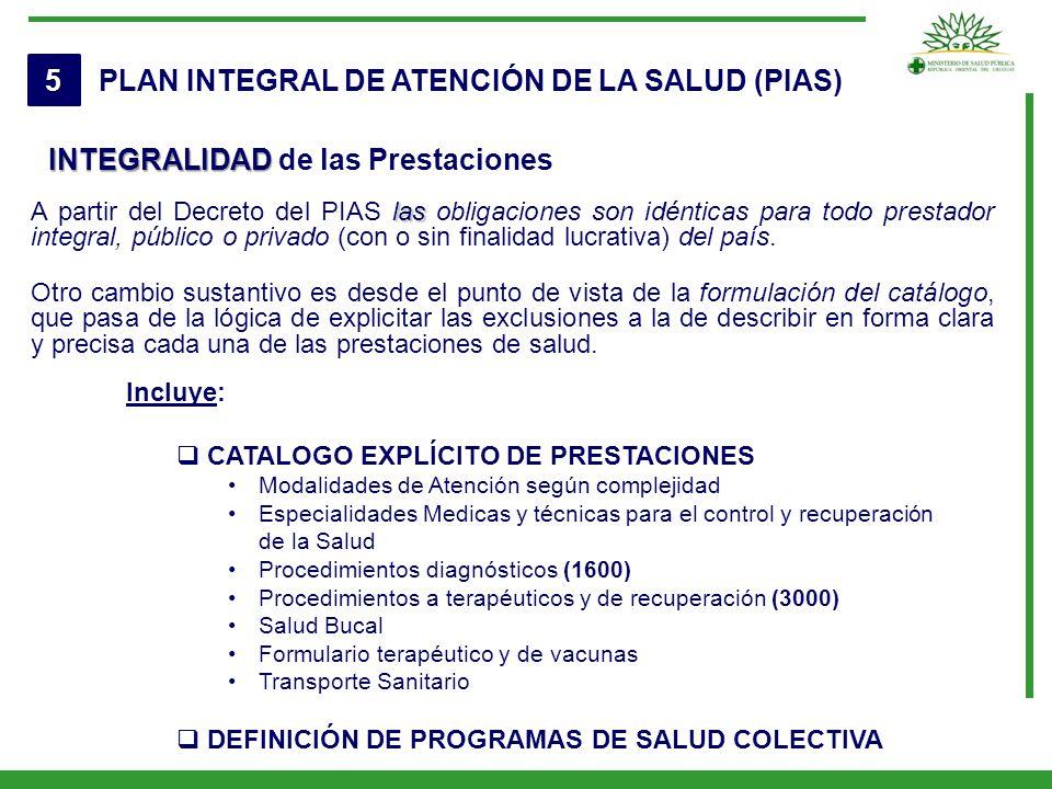 PLAN INTEGRAL DE ATENCIÓN DE LA SALUD (PIAS)