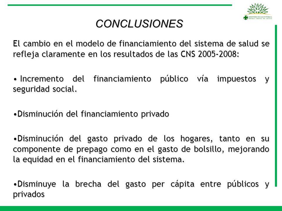 CONCLUSIONES El cambio en el modelo de financiamiento del sistema de salud se refleja claramente en los resultados de las CNS 2005-2008: