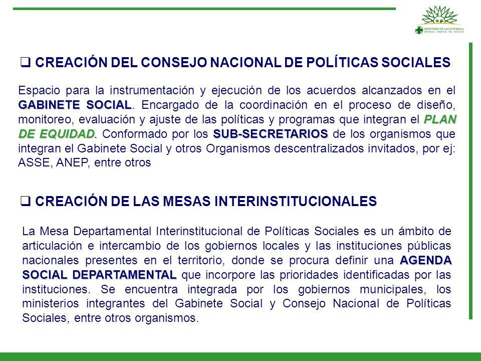 CREACIÓN DEL CONSEJO NACIONAL DE POLÍTICAS SOCIALES