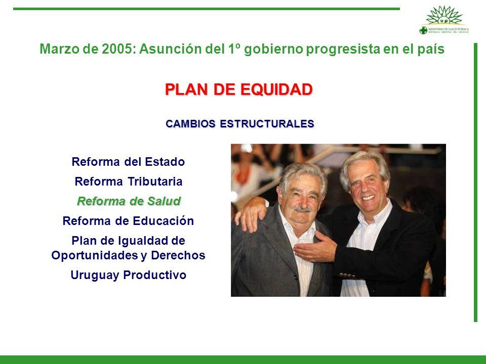 Plan de Igualdad de Oportunidades y Derechos