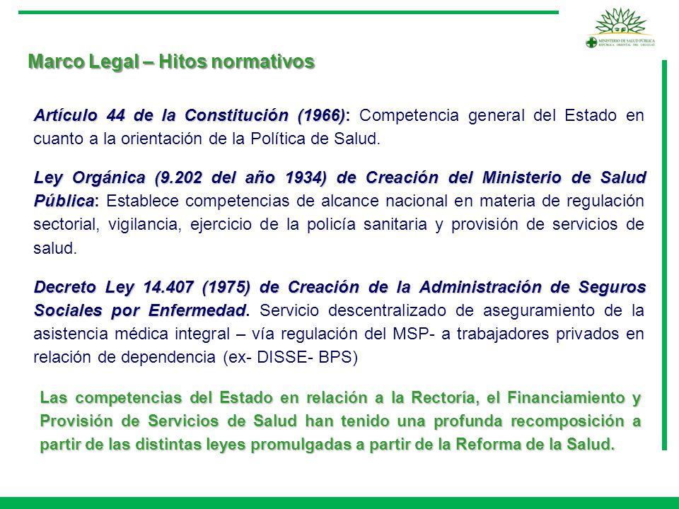 Marco Legal – Hitos normativos