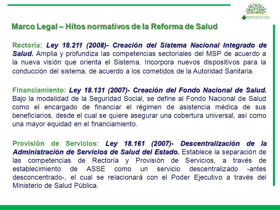 Marco Legal – Hitos normativos de la Reforma de Salud