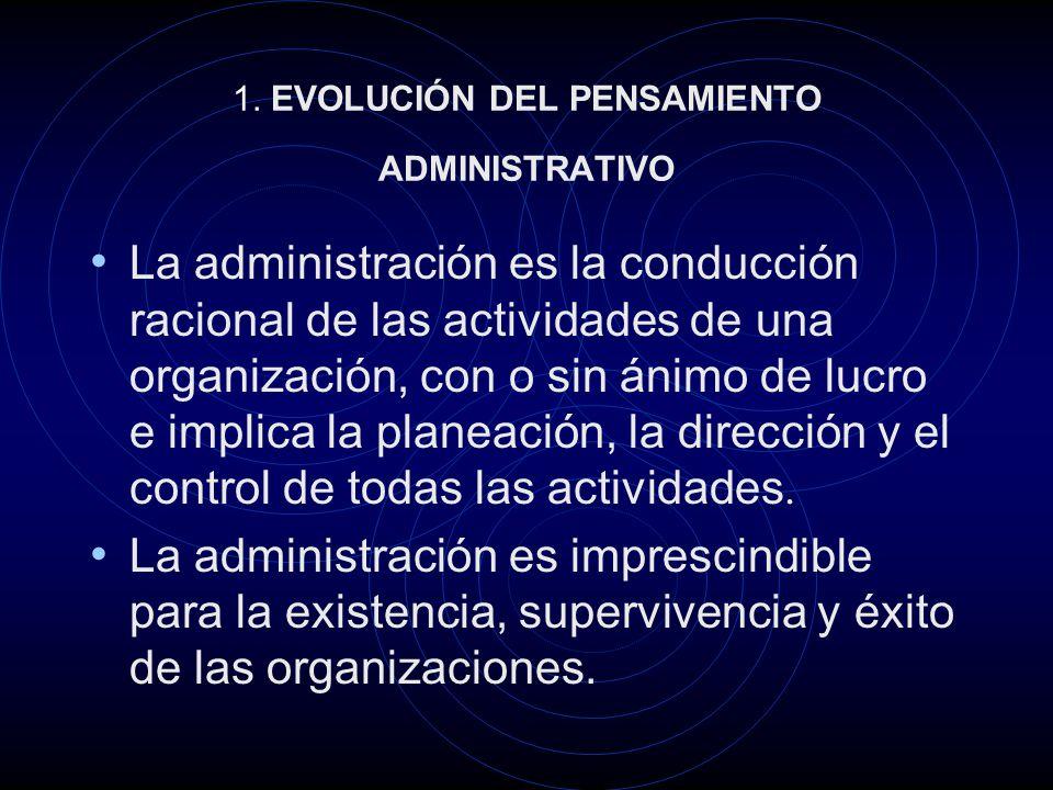 1. EVOLUCIÓN DEL PENSAMIENTO ADMINISTRATIVO