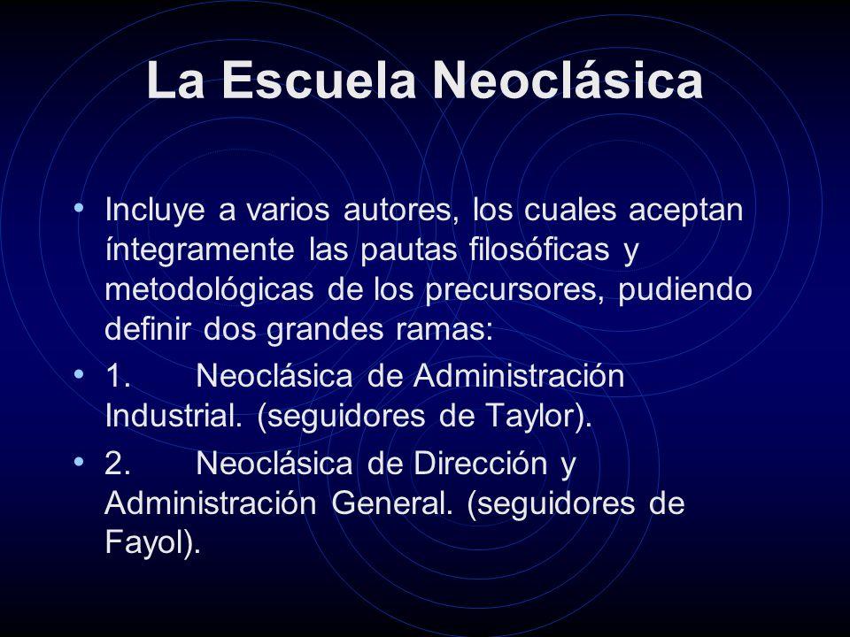 La Escuela Neoclásica