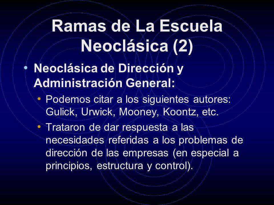 Ramas de La Escuela Neoclásica (2)