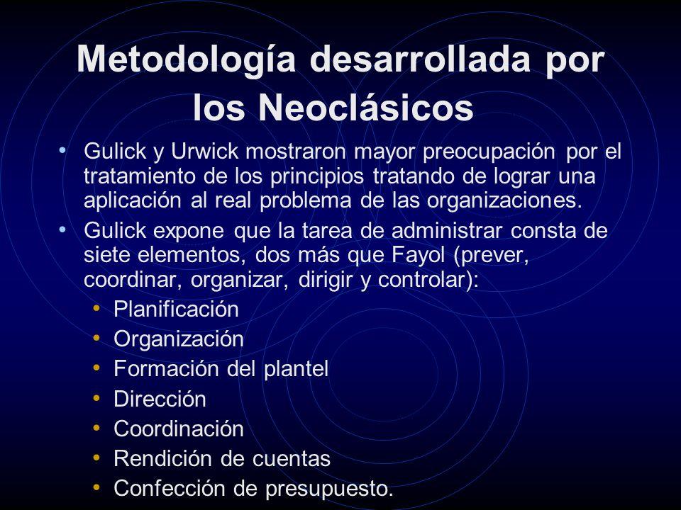 Metodología desarrollada por los Neoclásicos